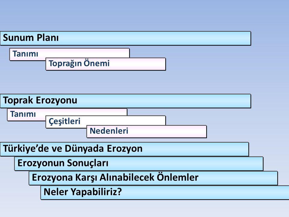 Tanımı Toprağın Önemi Toprak Erozyonu Tanımı Çeşitleri Nedenleri Sunum Planı Türkiye'de ve Dünyada Erozyon Erozyonun Sonuçları Erozyona Karşı Alınabil