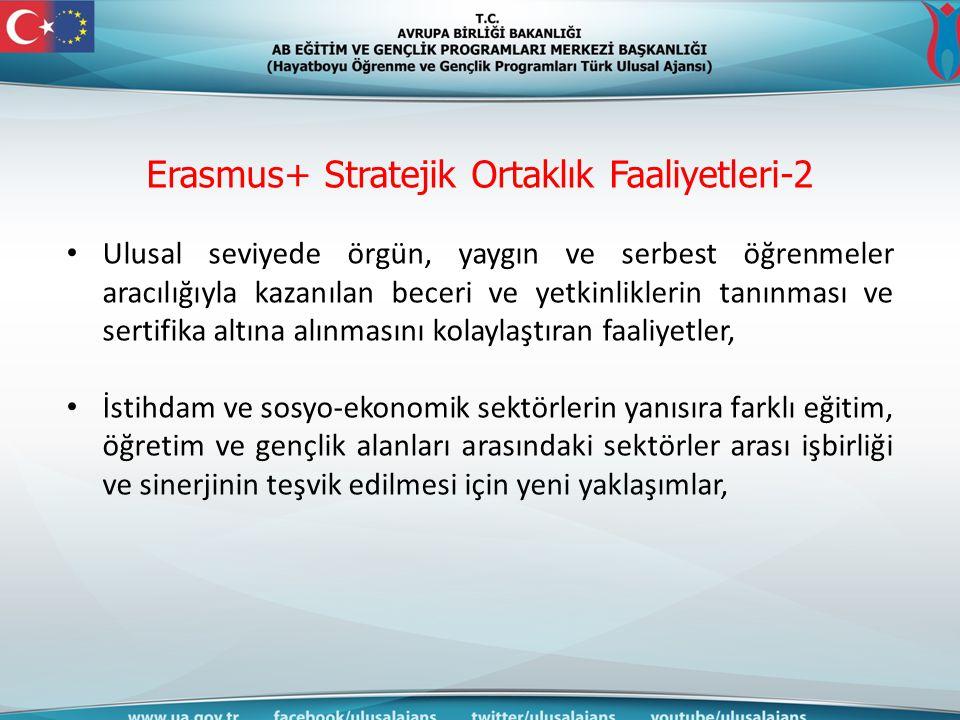 Erasmus+ Stratejik Ortaklık Faaliyetleri-2 Ulusal seviyede örgün, yaygın ve serbest öğrenmeler aracılığıyla kazanılan beceri ve yetkinliklerin tanınma