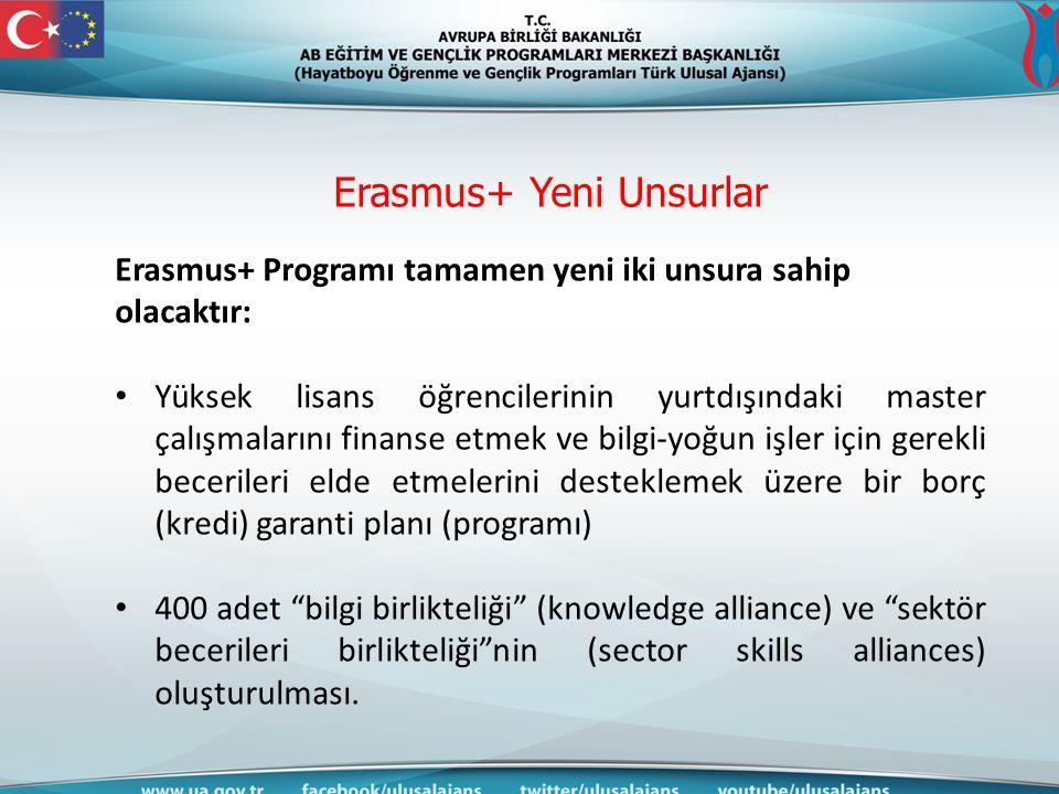 Erasmus+ Yeni Unsurlar Erasmus+ Programı tamamen yeni iki unsura sahip olacaktır: Yüksek lisans öğrencilerinin yurtdışındaki master çalışmalarını fina