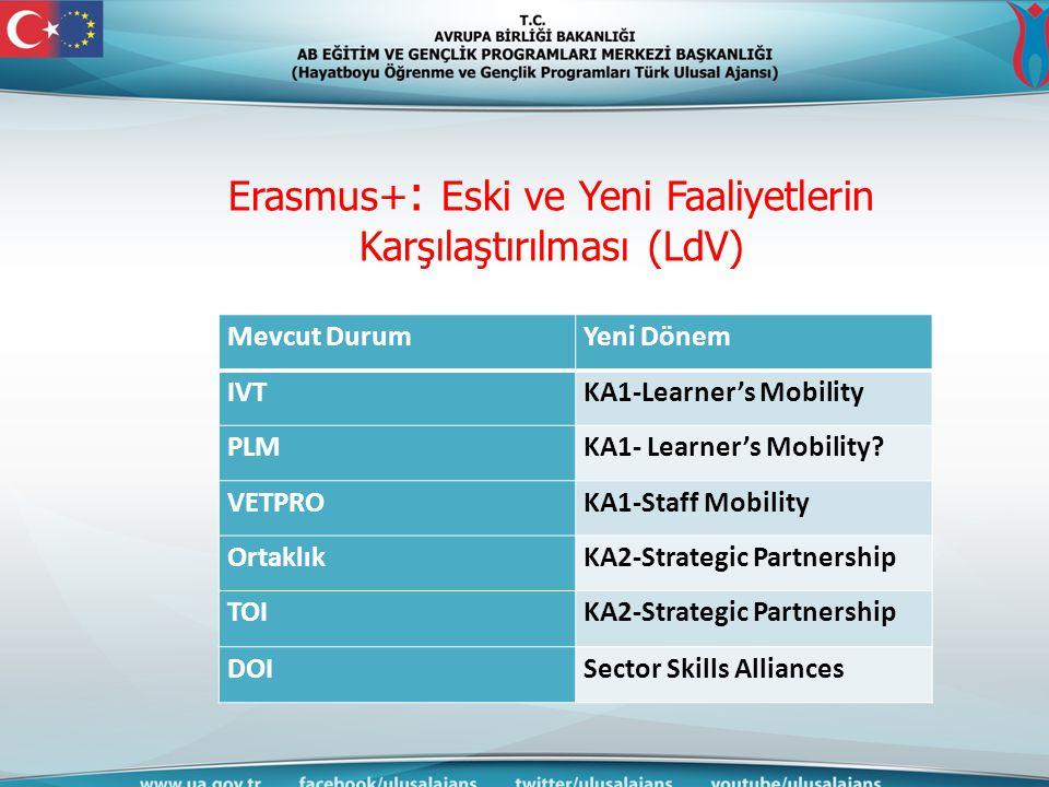 Erasmus+ : Eski ve Yeni Faaliyetlerin Karşılaştırılması (LdV) Mevcut DurumYeni Dönem IVTKA1-Learner's Mobility PLMKA1- Learner's Mobility? VETPROKA1-S