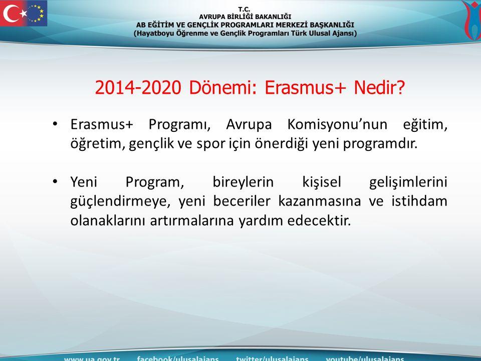 2014-2020 Dönemi: Erasmus+ Nedir? Erasmus+ Programı, Avrupa Komisyonu'nun eğitim, öğretim, gençlik ve spor için önerdiği yeni programdır. Yeni Program