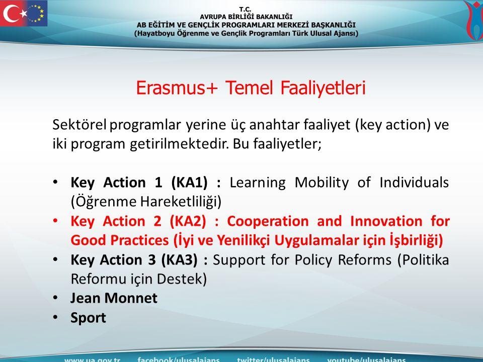 Erasmus+ Temel Faaliyetleri Sektörel programlar yerine üç anahtar faaliyet (key action) ve iki program getirilmektedir. Bu faaliyetler; Key Action 1 (