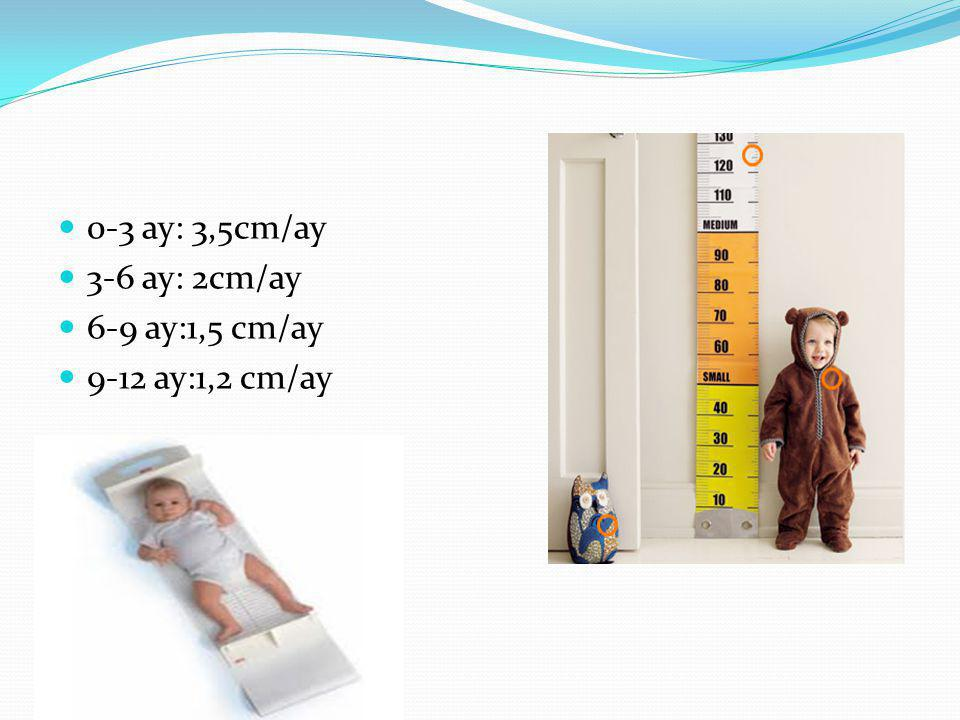 0-3 ay: 3,5cm/ay 3-6 ay: 2cm/ay 6-9 ay:1,5 cm/ay 9-12 ay:1,2 cm/ay
