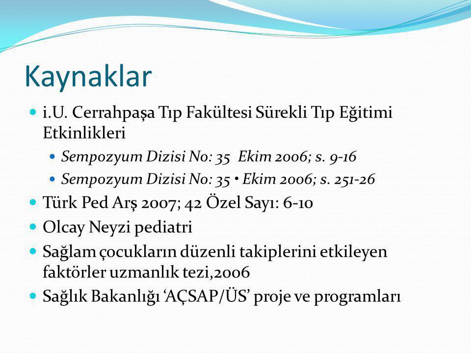 Kaynaklar i.U. Cerrahpaşa Tıp Fakültesi Sürekli Tıp Eğitimi Etkinlikleri Sempozyum Dizisi No: 35 Ekim 2006; s. 9-16 Sempozyum Dizisi No: 35 Ekim 2006;
