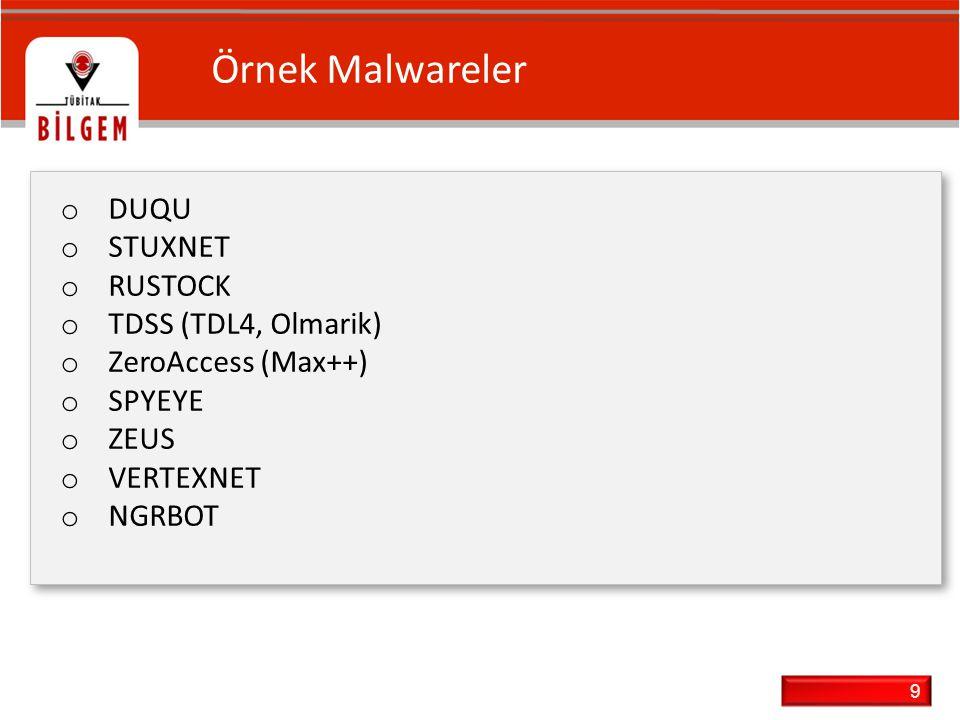 9 Örnek Malwareler o DUQU o STUXNET o RUSTOCK o TDSS (TDL4, Olmarik) o ZeroAccess (Max++) o SPYEYE o ZEUS o VERTEXNET o NGRBOT o DUQU o STUXNET o RUST