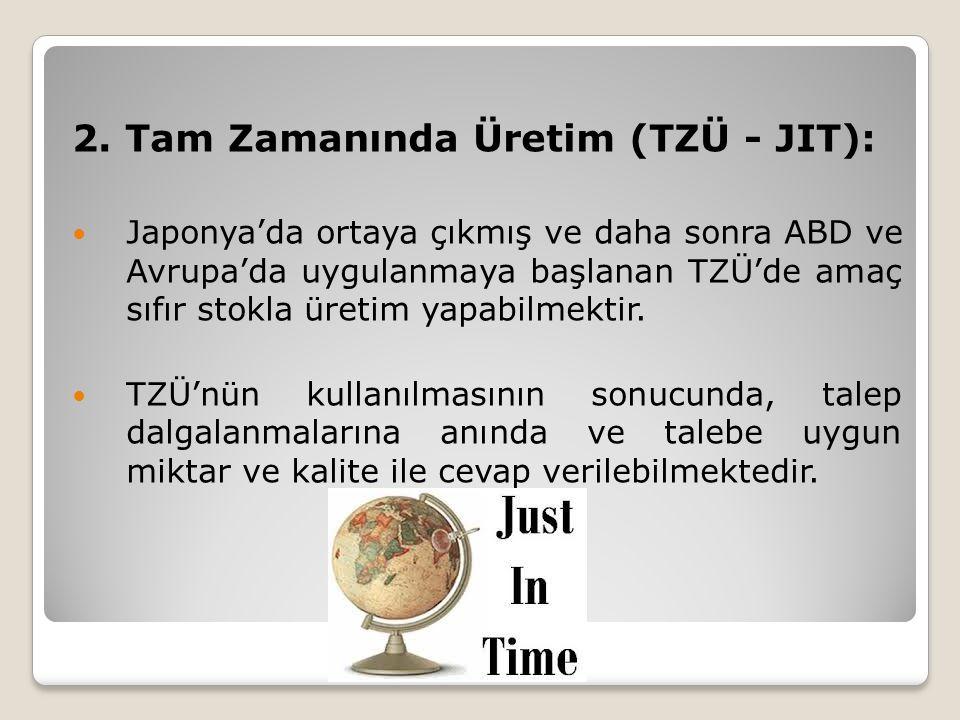 2. Tam Zamanında Üretim (TZÜ - JIT): Japonya'da ortaya çıkmış ve daha sonra ABD ve Avrupa'da uygulanmaya başlanan TZÜ'de amaç sıfır stokla üretim yapa