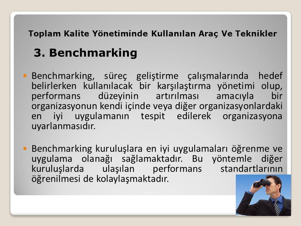 Toplam Kalite Yönetiminde Kullanılan Araç Ve Teknikler 3. Benchmarking Benchmarking, süreç geliştirme çalışmalarında hedef belirlerken kullanılacak bi