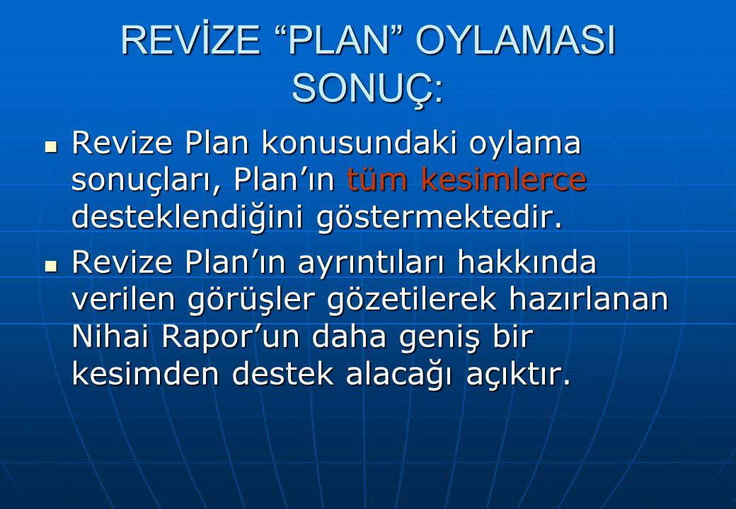 Revize Plan konusundaki oylama sonuçları, Plan'ın tüm kesimlerce desteklendiğini göstermektedir.