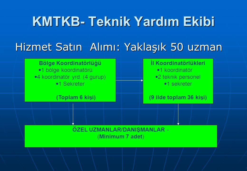 KMTKB- Teknik Yardım Ekibi Hizmet Satın Alımı: Yaklaşık 50 uzman Bölge Koordinatörlüğü  1 bölge koordinatörü  4 koordinatör yrd.