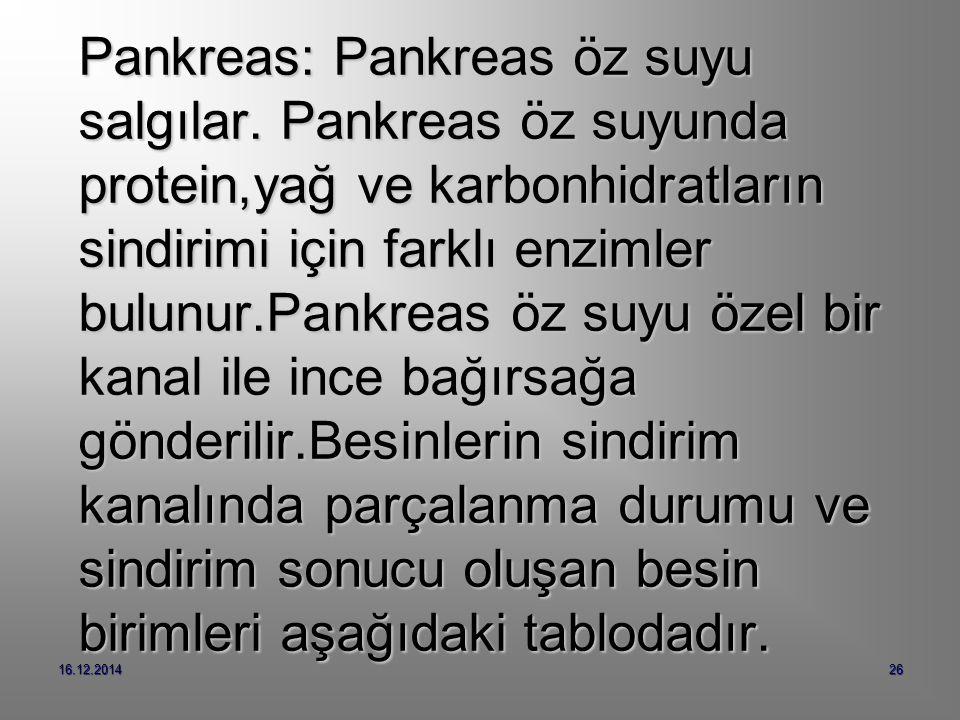 16.12.201426 Pankreas: Pankreas öz suyu salgılar.