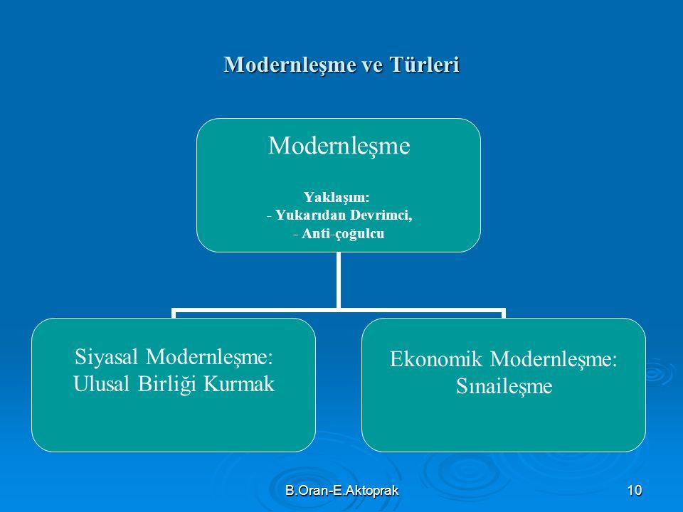B.Oran-E.Aktoprak10 Modernleşme ve Türleri Modernleşme Yaklaşım: - Yukarıdan Devrimci, - Anti-çoğulcu Siyasal Modernleşme: Ulusal Birliği Kurmak Ekono