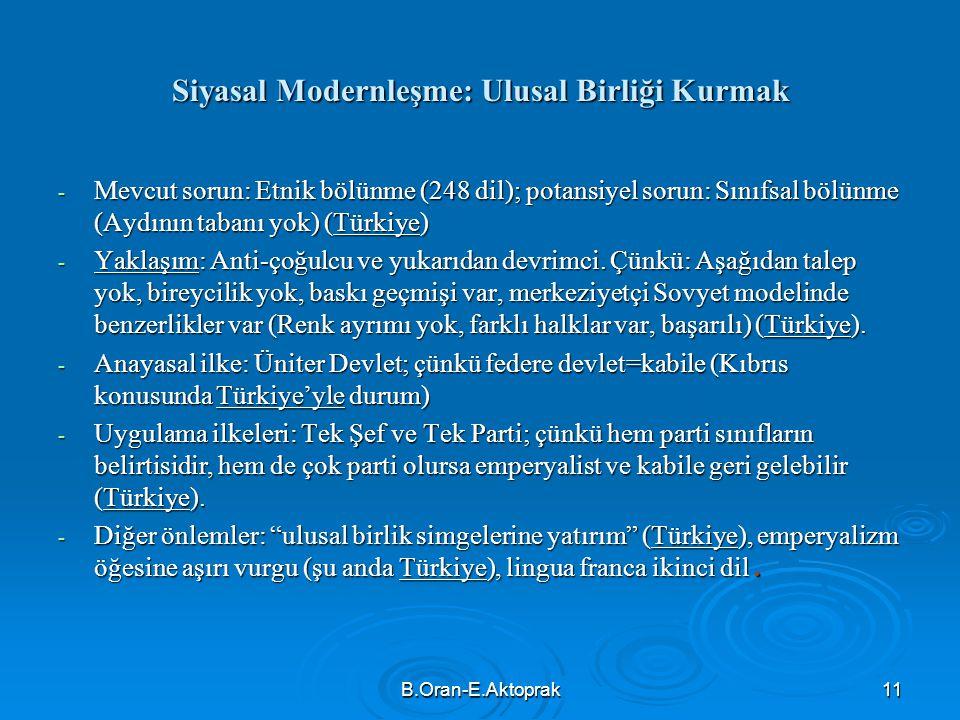 B.Oran-E.Aktoprak11 Siyasal Modernleşme: Ulusal Birliği Kurmak - Mevcut sorun: Etnik bölünme (248 dil); potansiyel sorun: Sınıfsal bölünme (Aydının ta