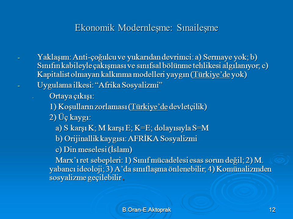 B.Oran-E.Aktoprak12 Ekonomik Modernleşme: Sınaileşme - Yaklaşım: Anti-çoğulcu ve yukarıdan devrimci: a) Sermaye yok; b) Sınıfın kabileyle çakışması ve