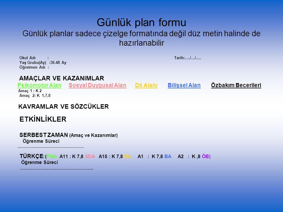 Günlük plan formu Günlük planlar sadece çizelge formatında değil düz metin halinde de hazırlanabilir Okul Adı : Tarih:…./…/…. Yaş Grubu(Ay) :36-48 Ay