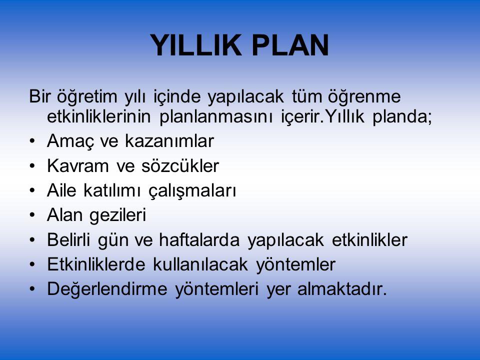 YILLIK PLAN Bir öğretim yılı içinde yapılacak tüm öğrenme etkinliklerinin planlanmasını içerir.Yıllık planda; Amaç ve kazanımlar Kavram ve sözcükler A