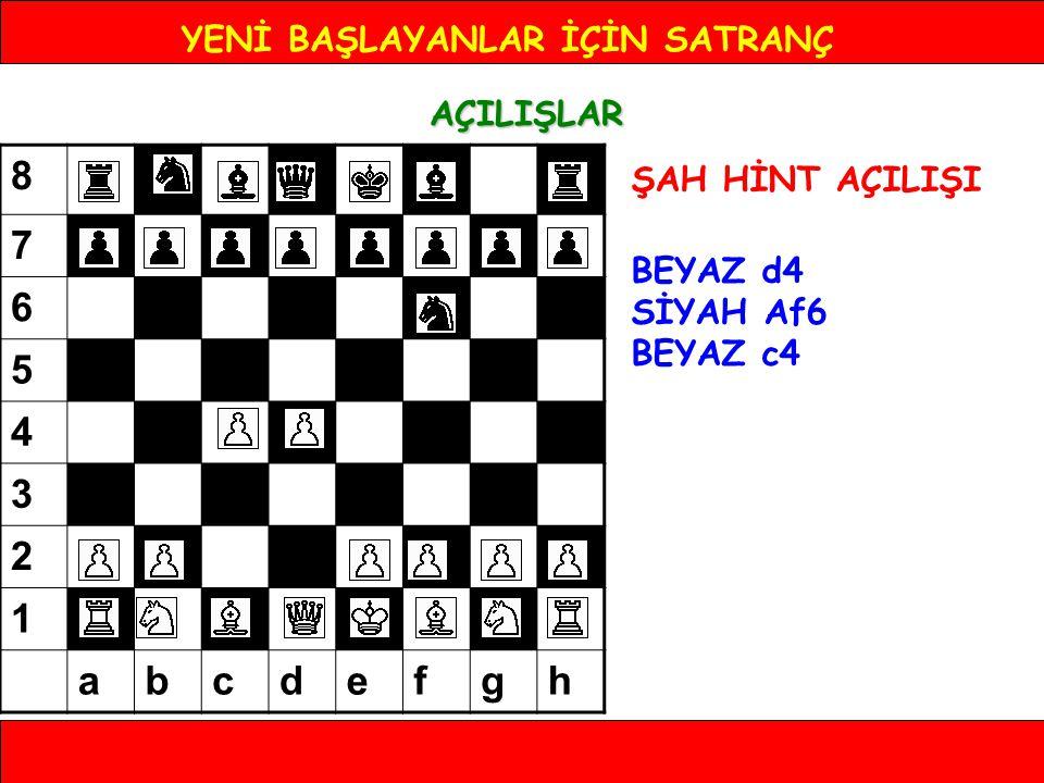 YENİ BAŞLAYANLAR İÇİN SATRANÇ AÇILIŞLAR ŞAH HİNT AÇILIŞI BEYAZ d4 SİYAH Af6 BEYAZ c4 8 7 6 5 4 3 2 1 abcdefgh