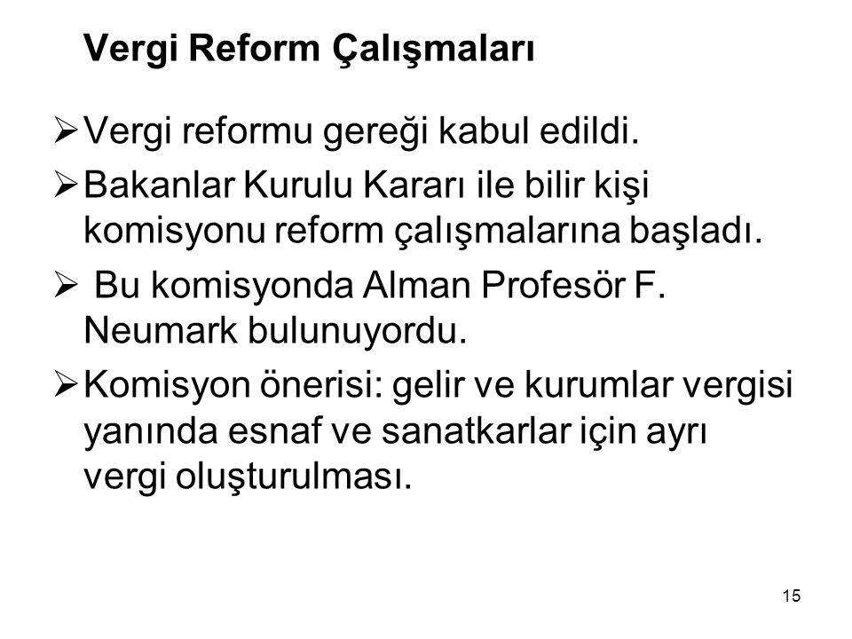15 Vergi Reform Çalışmaları  Vergi reformu gereği kabul edildi.  Bakanlar Kurulu Kararı ile bilir kişi komisyonu reform çalışmalarına başladı.  Bu