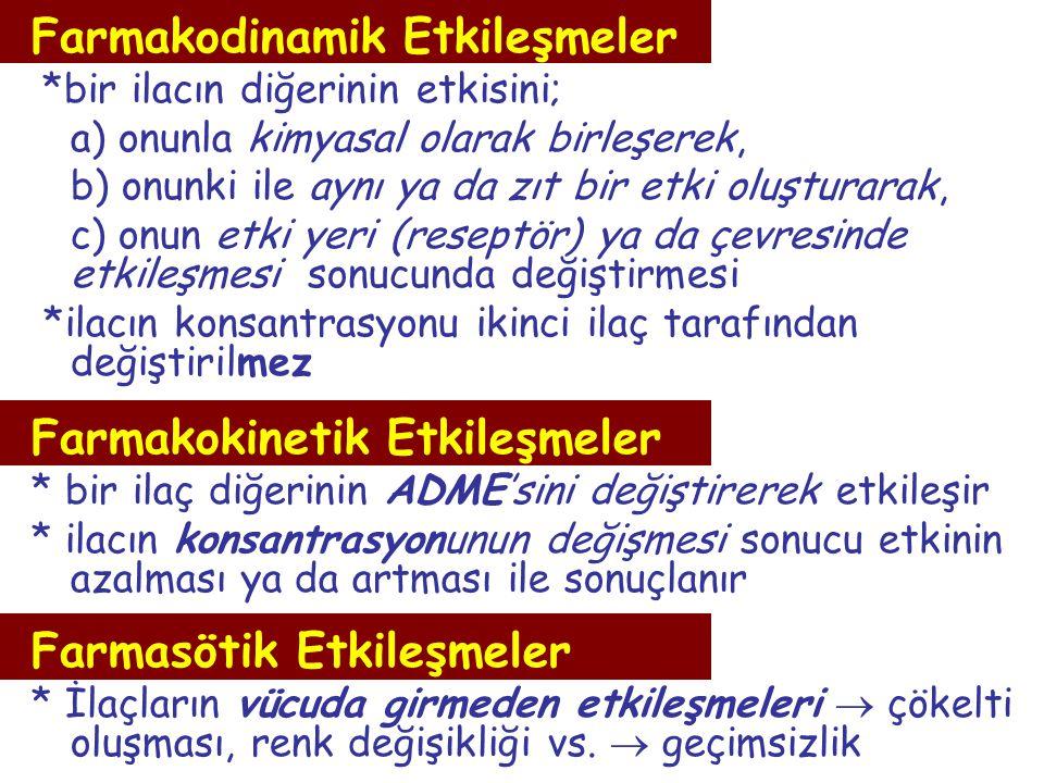 Farmakodinamik Etkileşmeler *bir ilacın diğerinin etkisini; a) onunla kimyasal olarak birleşerek, b) onunki ile aynı ya da zıt bir etki oluşturarak, c