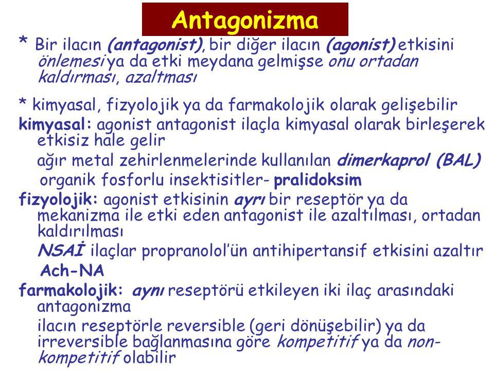 Antagonizma * Bir ilacın (antagonist), bir diğer ilacın (agonist) etkisini önlemesi ya da etki meydana gelmişse onu ortadan kaldırması, azaltması * ki