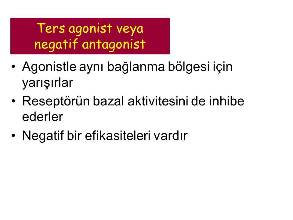 Ters agonist veya negatif antagonist Agonistle aynı bağlanma bölgesi için yarışırlar Reseptörün bazal aktivitesini de inhibe ederler Negatif bir efika