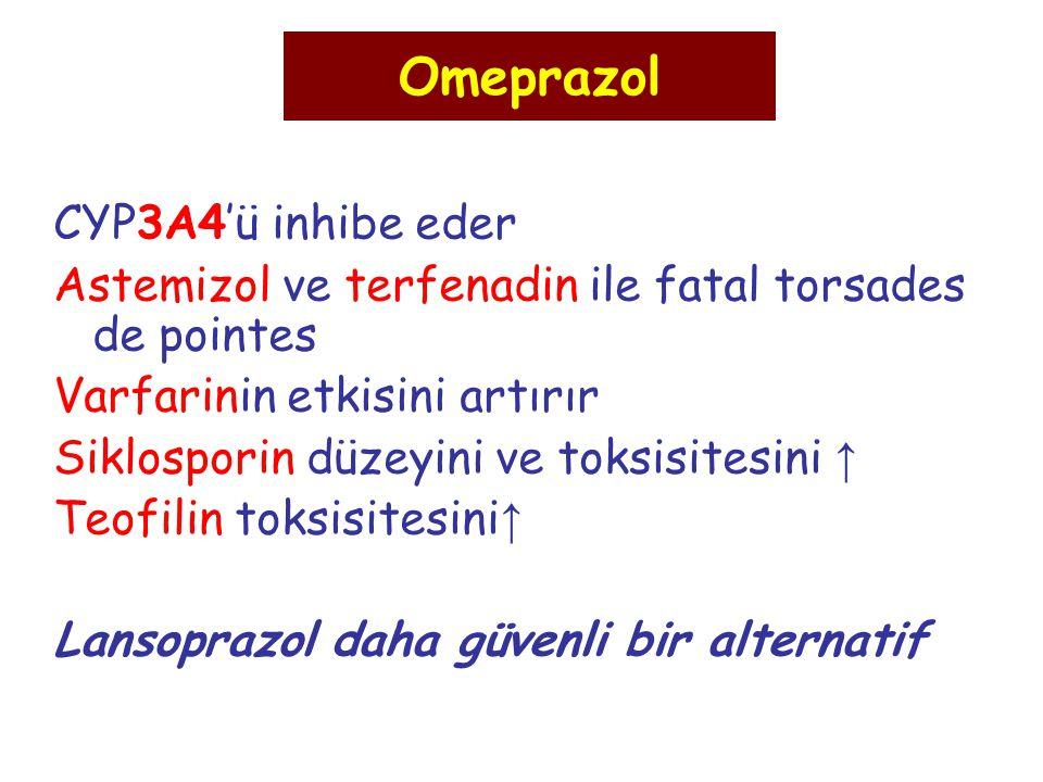 Omeprazol CYP3A4'ü inhibe eder Astemizol ve terfenadin ile fatal torsades de pointes Varfarinin etkisini artırır Siklosporin düzeyini ve toksisitesini