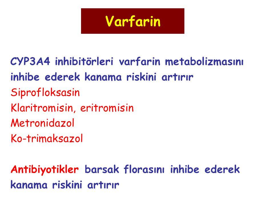 Varfarin CYP3A4 inhibitörleri varfarin metabolizmasını inhibe ederek kanama riskini artırır Siprofloksasin Klaritromisin, eritromisin Metronidazol Ko-