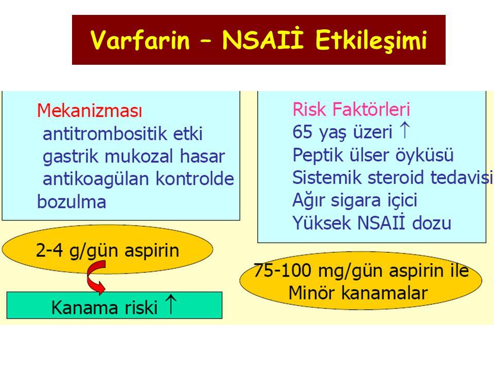 Varfarin – NSAIİ Etkileşimi