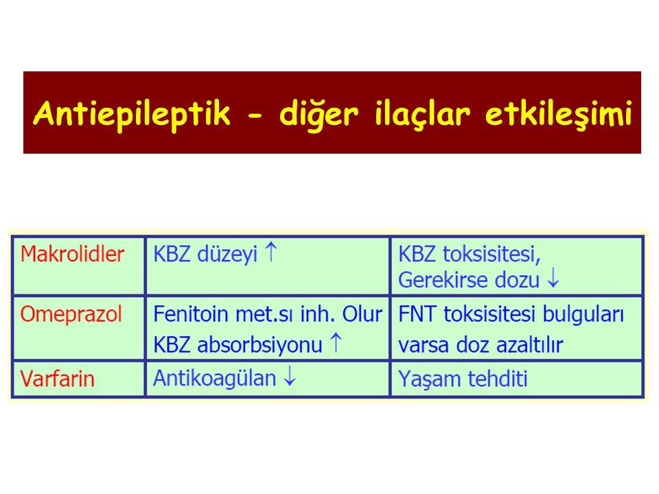 Antiepileptik - diğer ilaçlar etkileşimi