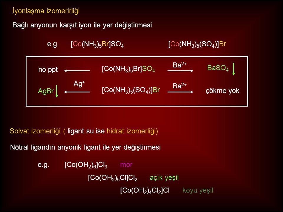 İyonlaşma izomerirliği Solvat izomerliği ( ligant su ise hidrat izomerliği) Bağlı anyonun karşıt iyon ile yer değiştirmesi e.g.[Co(NH 3 ) 5 Br]SO 4 [C