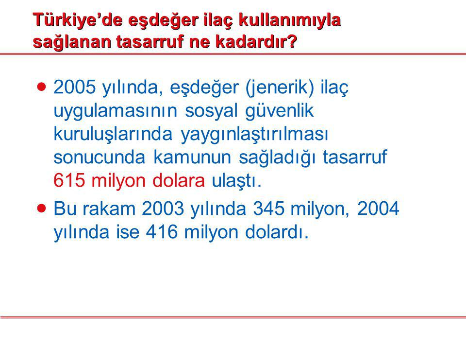 Türkiye'de eşdeğer ilaç kullanımıyla sağlanan tasarruf ne kadardır?
