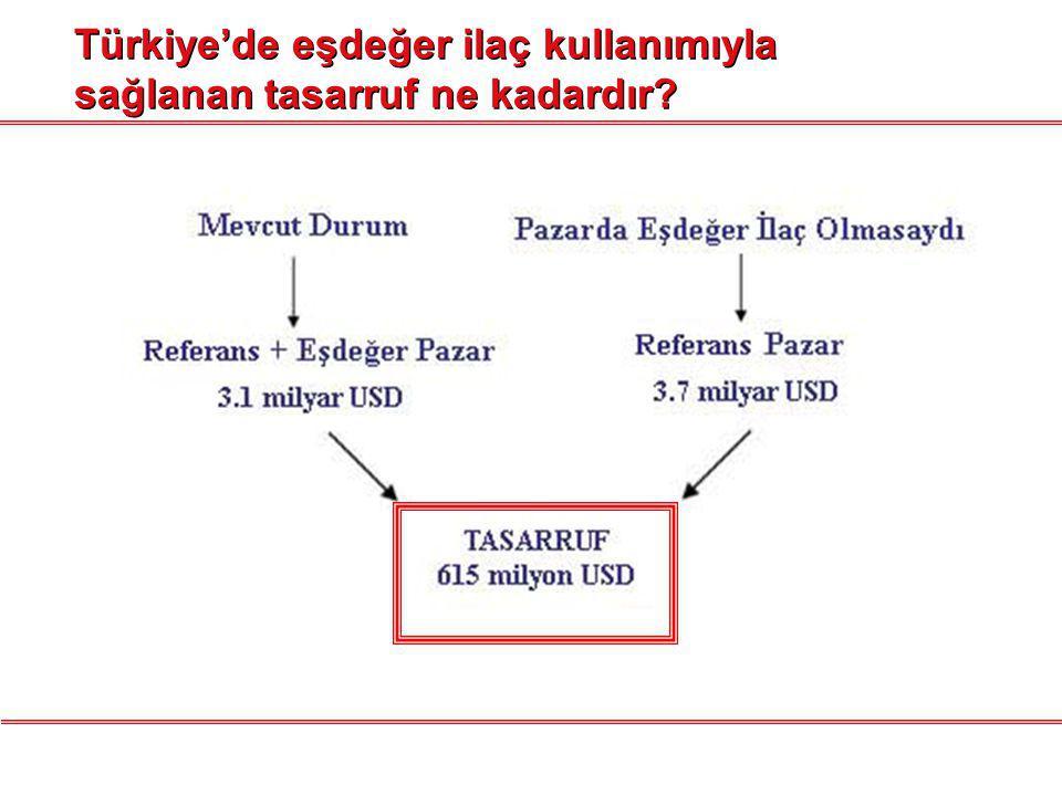 Türkiye'de eşdeğer ilaç sanayinin bulunması niçin önemlidir.