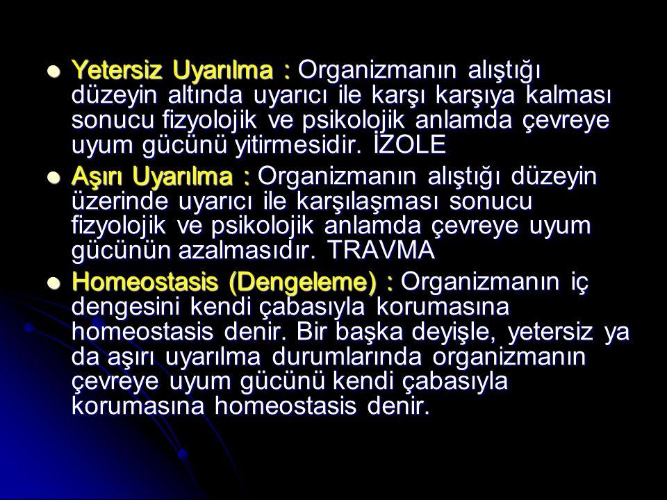 Uyarılma İhtiyacı ve Güdülenme (motivasyon) : Uyarılma İhtiyacı ve Güdülenme (motivasyon) : İnsan davranışı, tipik olarak amaca yöneliktir. Organizman