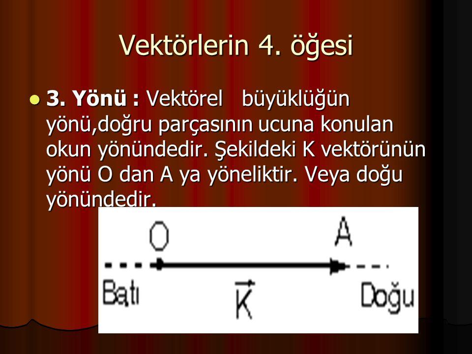 Vektörlerin 4.öğesi 4. Doğrultusu : Vektörel büyüklüğün hangi doğrultuda olduğunu gösterir.