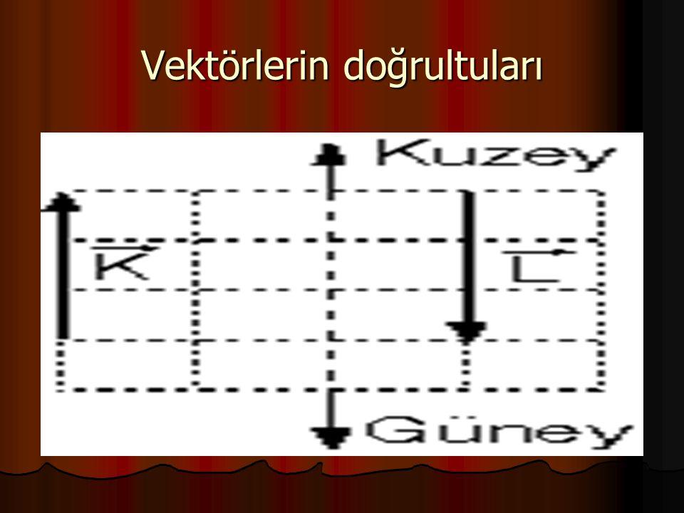 İki Vektörün Eşitliği Aynı yönlü ve büyüklükleri eşit olan iki vektör birbirine eşittir.
