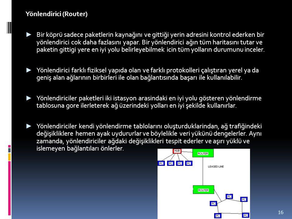 Yönlendirici (Router) ► Bir köprü sadece paketlerin kaynağını ve gittiği yerin adresini kontrol ederken bir yönlendirici cok daha fazlasını yapar. Bir