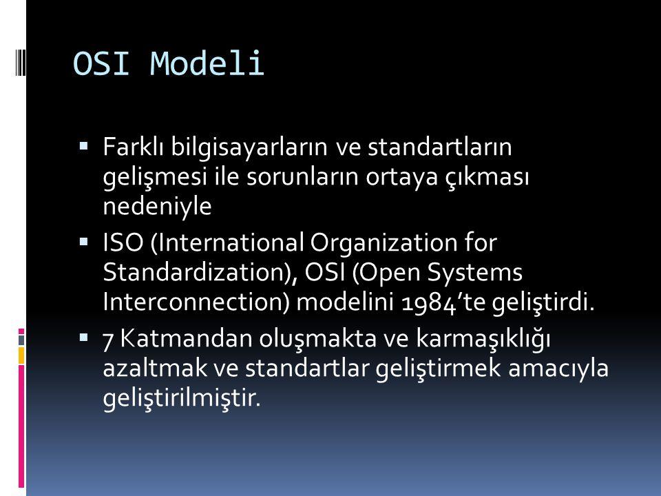OSI Modeli  Farklı bilgisayarların ve standartların gelişmesi ile sorunların ortaya çıkması nedeniyle  ISO (International Organization for Standardi