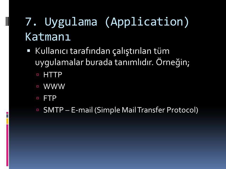 7. Uygulama (Application) Katmanı  Kullanıcı tarafından çalıştırılan tüm uygulamalar burada tanımlıdır. Örneğin;  HTTP  WWW  FTP  SMTP – E-mail (