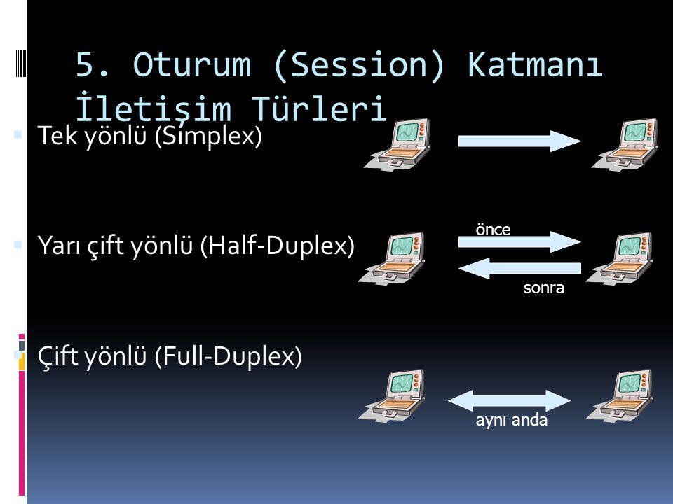 5. Oturum (Session) Katmanı İletişim Türleri  Tek yönlü (Simplex)  Yarı çift yönlü (Half-Duplex)  Çift yönlü (Full-Duplex) önce sonra aynı anda