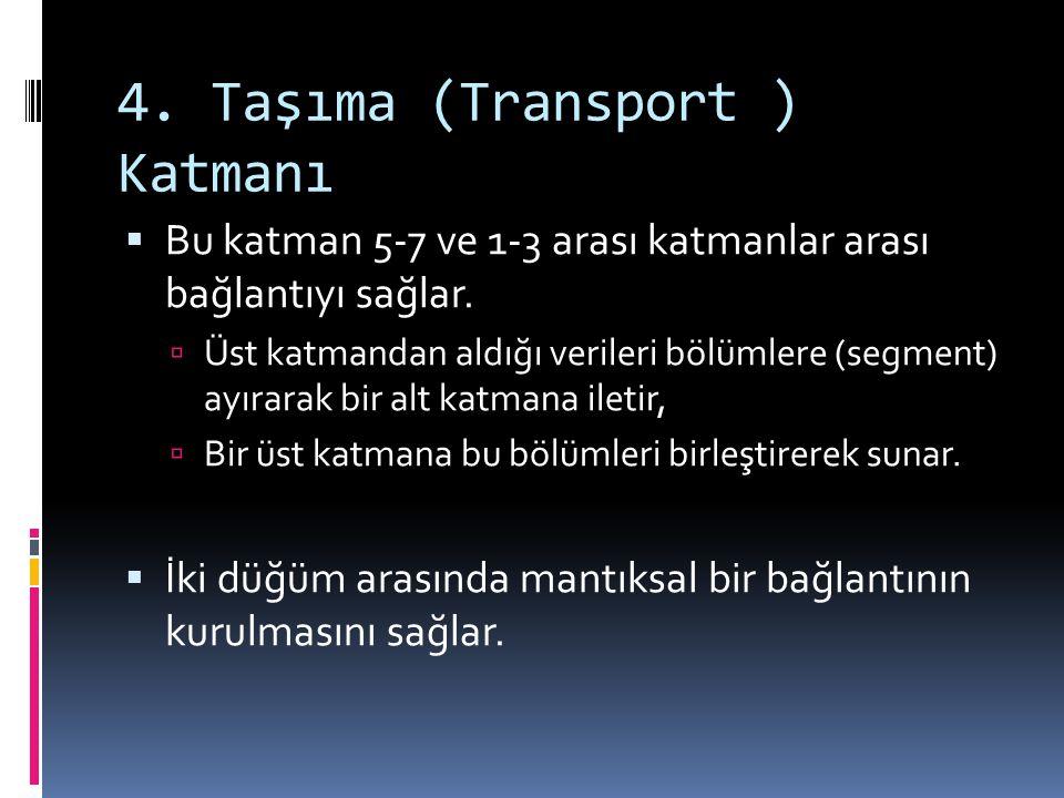 4. Taşıma (Transport ) Katmanı  Bu katman 5-7 ve 1-3 arası katmanlar arası bağlantıyı sağlar.  Üst katmandan aldığı verileri bölümlere (segment) ayı