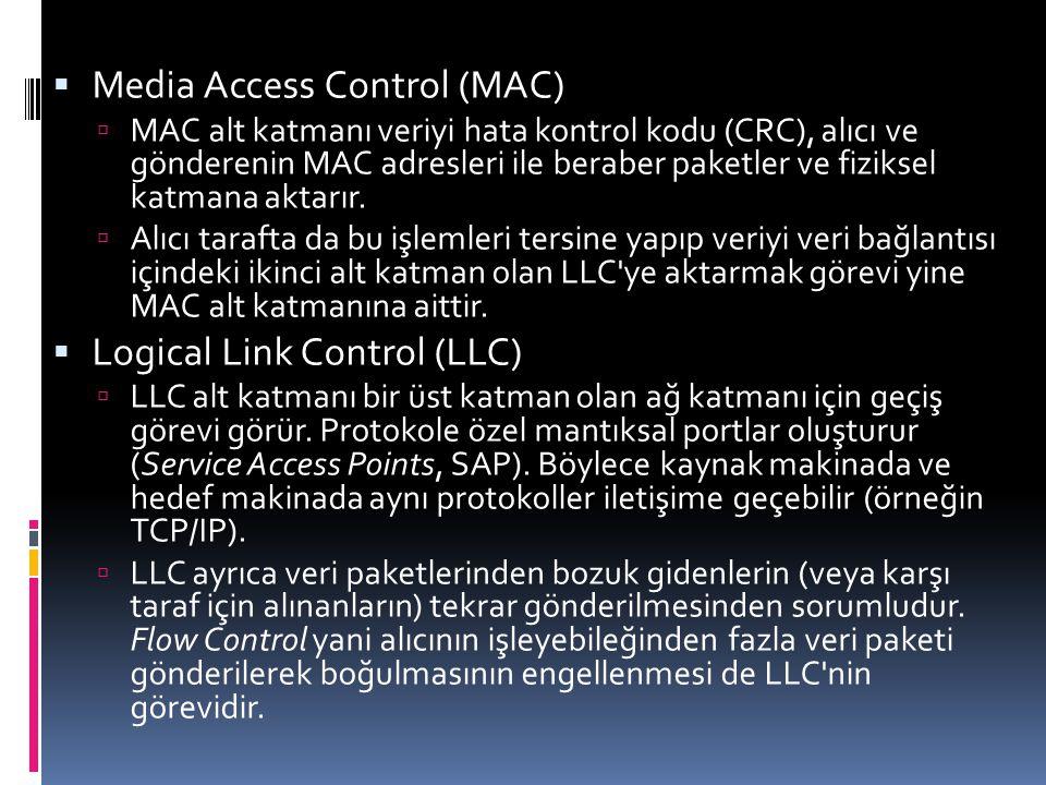  Media Access Control (MAC)  MAC alt katmanı veriyi hata kontrol kodu (CRC), alıcı ve gönderenin MAC adresleri ile beraber paketler ve fiziksel katm