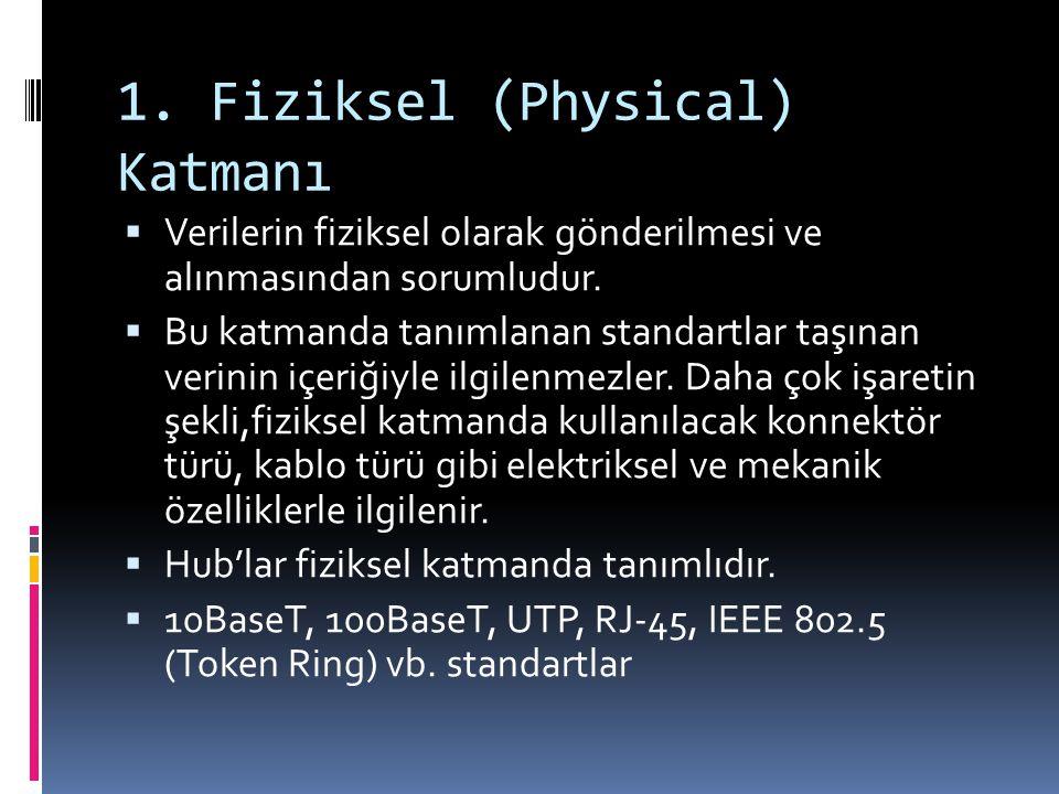 1. Fiziksel (Physical) Katmanı  Verilerin fiziksel olarak gönderilmesi ve alınmasından sorumludur.  Bu katmanda tanımlanan standartlar taşınan verin
