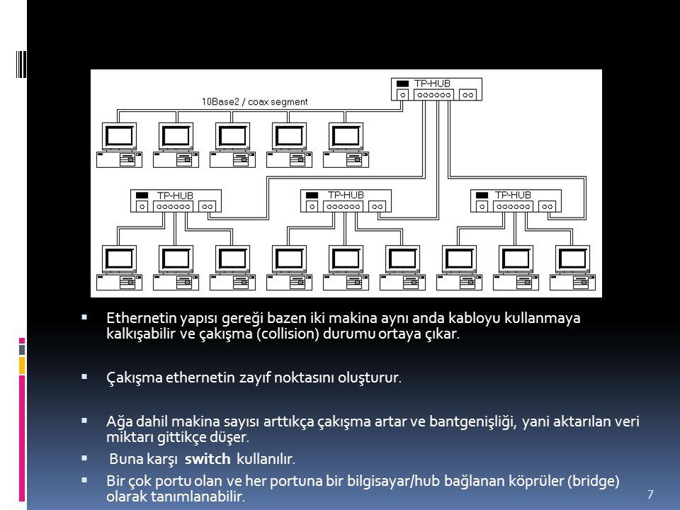  Ethernetin yapısı gereği bazen iki makina aynı anda kabloyu kullanmaya kalkışabilir ve çakışma (collision) durumu ortaya çıkar.  Çakışma ethernetin