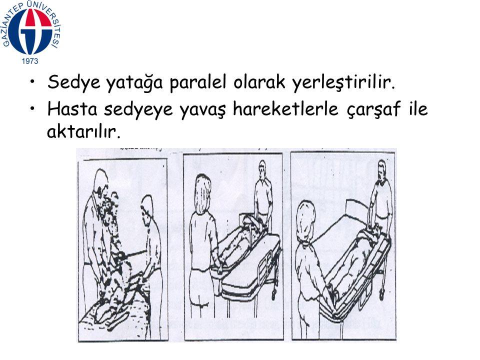Sedye yatağa paralel olarak yerleştirilir. Hasta sedyeye yavaş hareketlerle çarşaf ile aktarılır.
