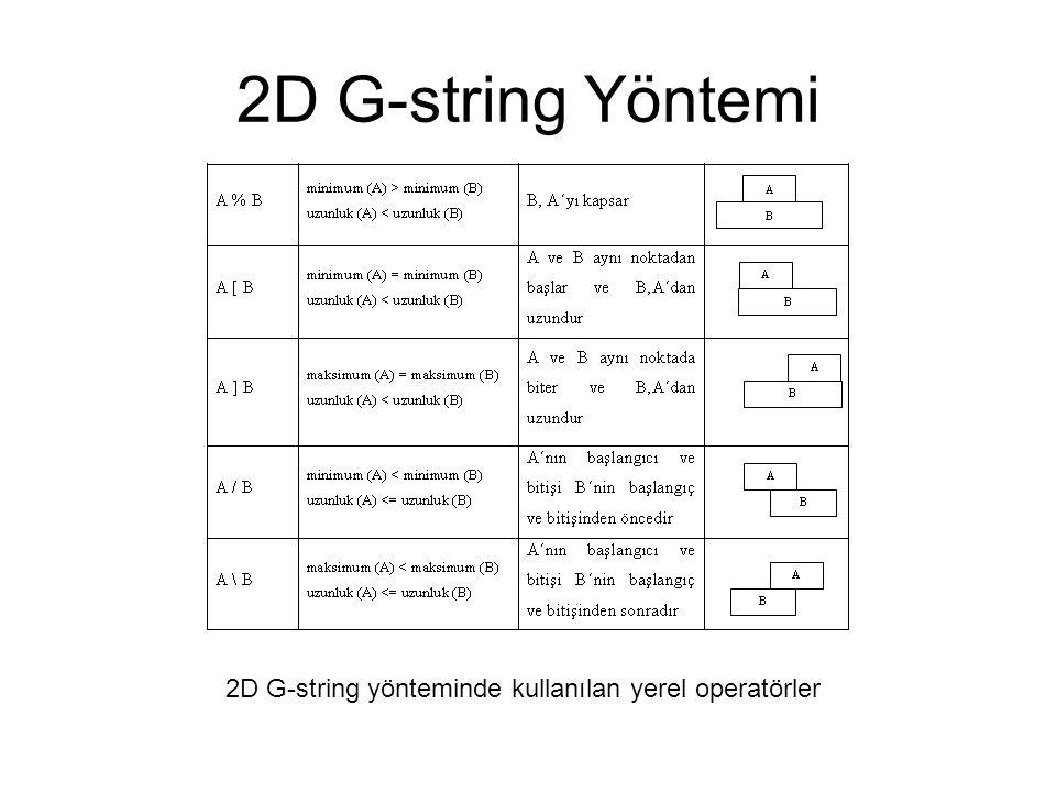 2D G-string Yöntemi 2D G-string yönteminde kullanılan yerel operatörler
