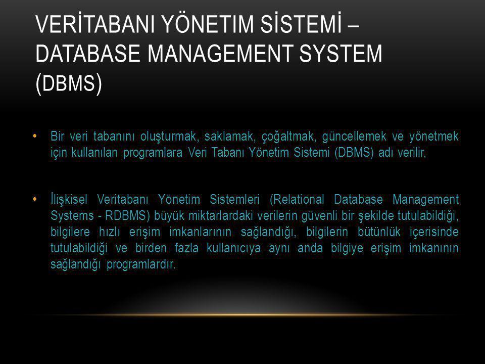 VERİTABANI YÖNETIM SİSTEMİ – DATABASE MANAGEMENT SYSTEM ( DBMS ) Bir veri tabanını oluşturmak, saklamak, çoğaltmak, güncellemek ve yönetmek için kullanılan programlara Veri Tabanı Yönetim Sistemi (DBMS) adı verilir.