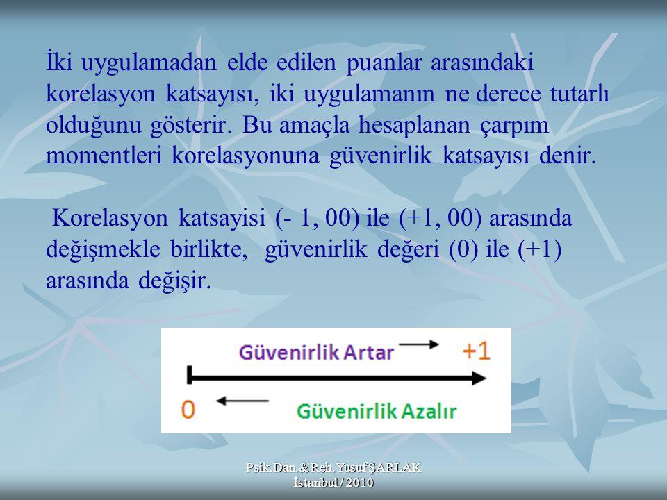 GÜVENİRLİK HESAPLAMA YÖNTEMLERİ Birden fazla Tek Testteki uygulamayla uygulamayla hatayı puan güvenirlik belirleme güvenirlik belirleme cinsinden ifade etme Psik.Dan.& Reh.Yusuf ŞARLAK İstanbul / 2010 Test Paralel Paralel Maddelerin Ölçmenin Standart Tekrar (Eşdeğer) (Eşdeğer) tutarlılığına Hatası Test Test Yarılar dayalı yöntemler - KR 20/21, Cronbach Alfa