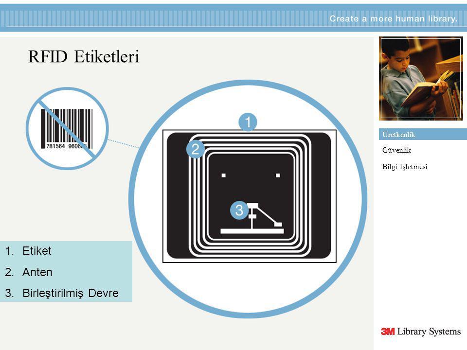 RFID Etiketleri Üretkenlik Güvenlik Bilgi İşletmesi 1.Etiket 2.Anten 3.Birleştirilmiş Devre