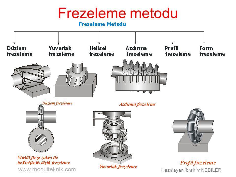 www.modulteknik.com Hazırlayan İbrahim NEBİLER Frezeleme metodu