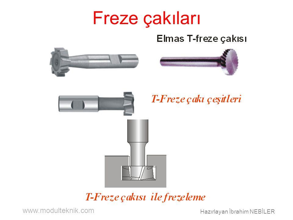 www.modulteknik.com Hazırlayan İbrahim NEBİLER Freze çakıları