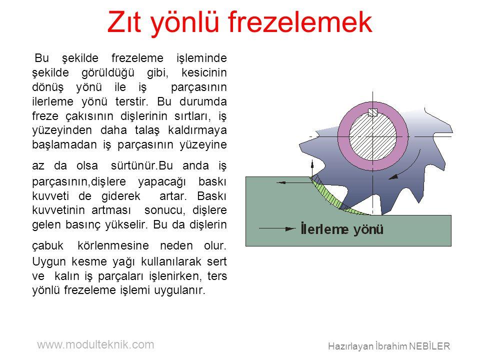 www.modulteknik.com Hazırlayan İbrahim NEBİLER Zıt yönlü frezelemek Bu şekilde frezeleme işleminde şekilde görüldüğü gibi, kesicinin dönüş yönü ile iş